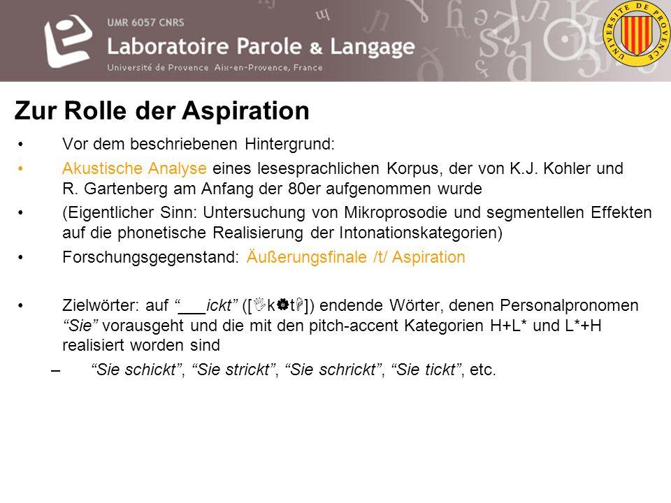 Vor dem beschriebenen Hintergrund: Akustische Analyse eines lesesprachlichen Korpus, der von K.J. Kohler und R. Gartenberg am Anfang der 80er aufgenom