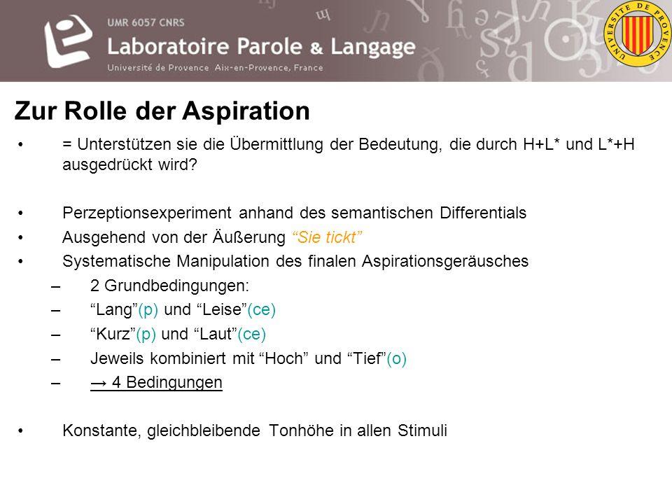 Ergebnis: Die äußerungsfinalen /t/ Aspirationen unterscheiden sich zwischen den Produktionen der Sätze von H+L* und L*+H Zur Rolle der Aspiration Sie