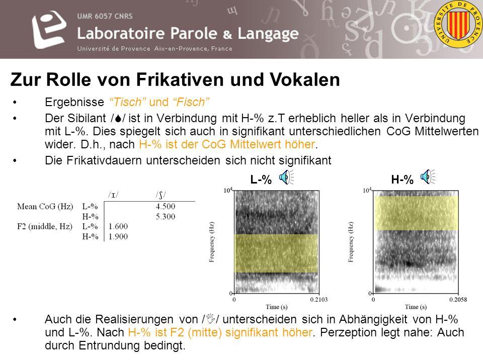 Es wurde ein Korpus von quasi-spontaner, umgangssprachlich klingender Lesesprache aufgenommen (verbesserte Methode aus Kohler und Niebuhr 2007) D.h.,