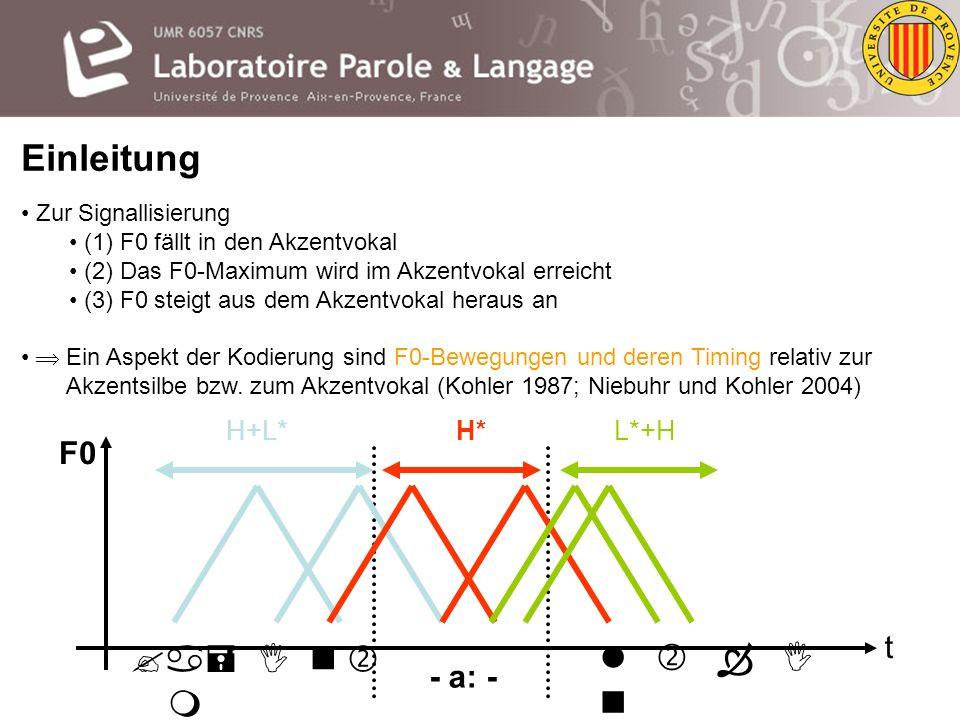 Einleitung Forschungsgegenstand: Intonationskategorien Melodiemuster über Akzentsilben (= pitch/melodic accents) Melodiemuster am Ein- und Ausgang von