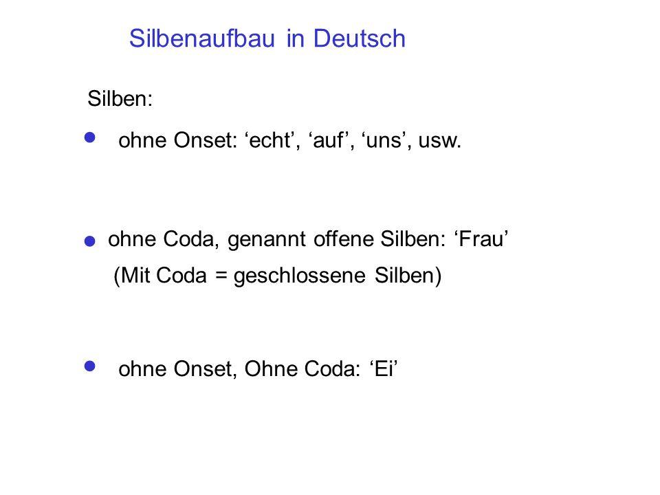 Silbenaufbau Eine Silbe wird in vielen Sprachen aus einem Onset und Reim zusammengesetzt. Reim (R): der Teil der Silbe, der sich reimen lässt Onset (O