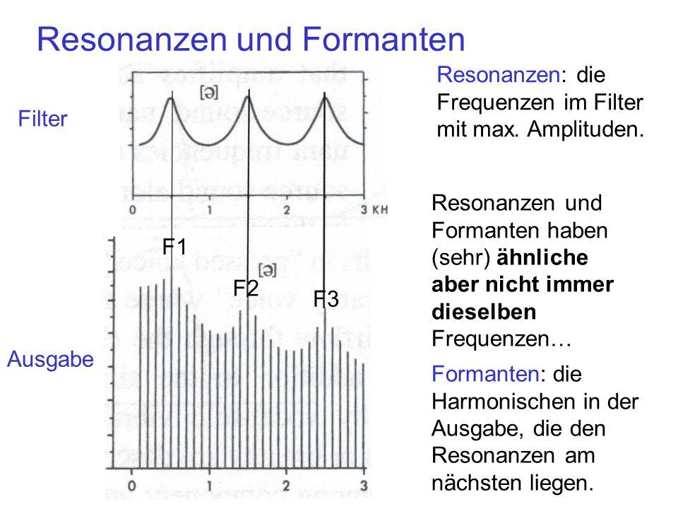 Filter Resonanzen: die Frequenzen im Filter mit max. Amplituden. Resonanzen und Formanten haben (sehr) ähnliche aber nicht immer dieselben Frequenzen…