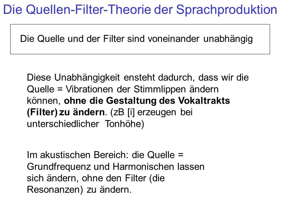 Die Quellen-Filter-Theorie der Sprachproduktion Die Quelle und der Filter sind voneinander unabhängig Diese Unabhängigkeit ensteht dadurch, dass wir d