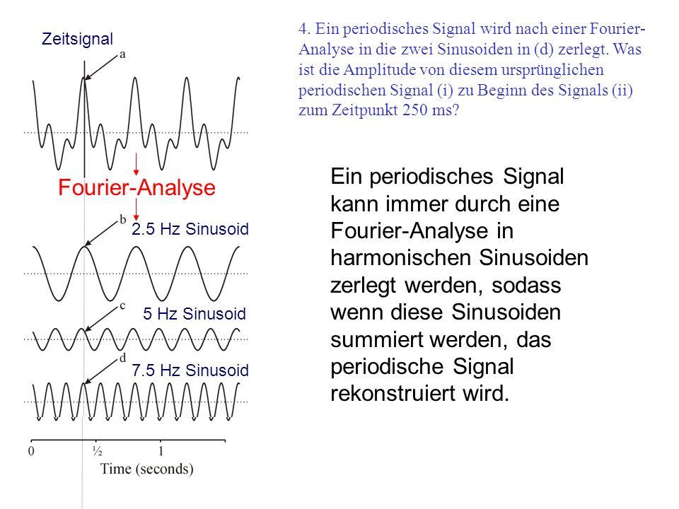 Ein periodisches Signal kann immer durch eine Fourier-Analyse in harmonischen Sinusoiden zerlegt werden, sodass wenn diese Sinusoiden summiert werden,