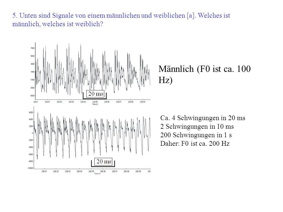 5. Unten sind Signale von einem männlichen und weiblichen [a]. Welches ist männlich, welches ist weiblich? Männlich (F0 ist ca. 100 Hz) Ca. 4 Schwingu