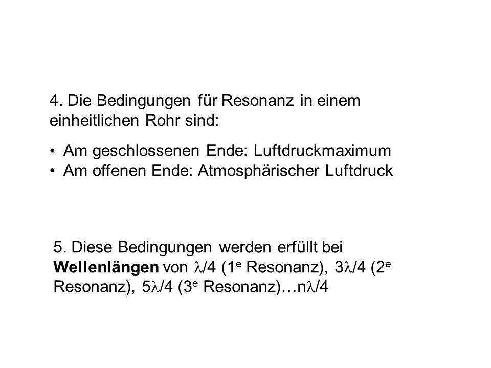 Am geschlossenen Ende: Luftdruckmaximum Am offenen Ende: Atmosphärischer Luftdruck 4. Die Bedingungen für Resonanz in einem einheitlichen Rohr sind: 5