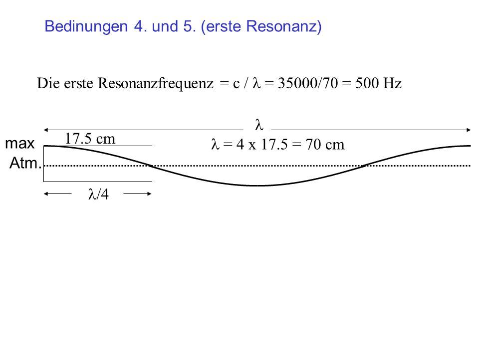 17.5 cm = 4 x 17.5 = 70 cm /4 Die erste Resonanzfrequenz = c / = 35000/70 = 500 Hz max Atm. Bedinungen 4. und 5. (erste Resonanz)