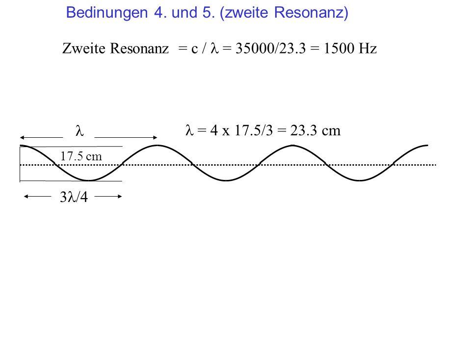 = 4 x 17.5/3 = 23.3 cm Zweite Resonanz = c / = 35000/23.3 = 1500 Hz /4 17.5 cm Bedinungen 4. und 5. (zweite Resonanz)
