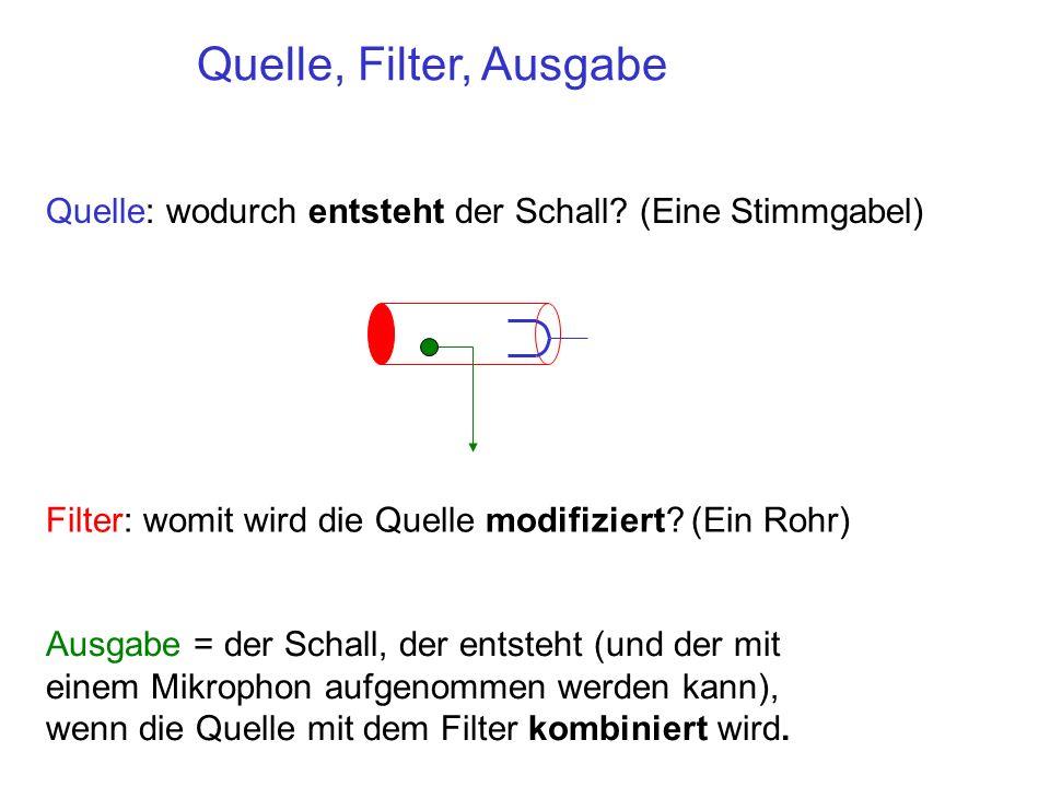 Quelle, Filter, Ausgabe Quelle: wodurch entsteht der Schall? (Eine Stimmgabel) Ausgabe = der Schall, der entsteht (und der mit einem Mikrophon aufgeno