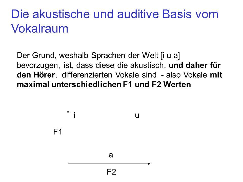 Der Grund, weshalb Sprachen der Welt [i u a] bevorzugen, ist, dass diese die akustisch, und daher für den Hörer, differenzierten Vokale sind - also Vo