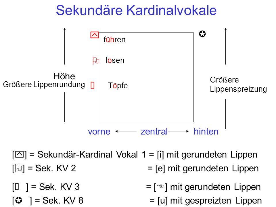 Höhe vornehintenzentral Größere Lippenrundung Größere Lippenspreizung Sekundäre Kardinalvokale y führen [y] = Sekundär-Kardinal Vokal 1 = [i] mit geru