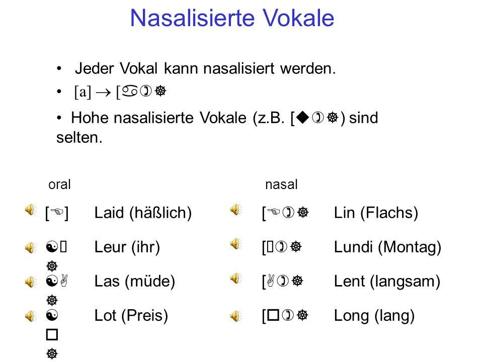 Nasalisierte Vokale Jeder Vokal kann nasalisiert werden. [a] [ a)] Hohe nasalisierte Vokale (z.B. [u)]) sind selten. Laid (häßlich) Leur (ihr)Lundi (M