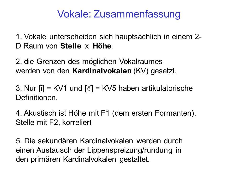 1. Vokale unterscheiden sich hauptsächlich in einem 2- D Raum von Stelle x Höhe. 2. die Grenzen des möglichen Vokalraumes werden von den Kardinalvokal