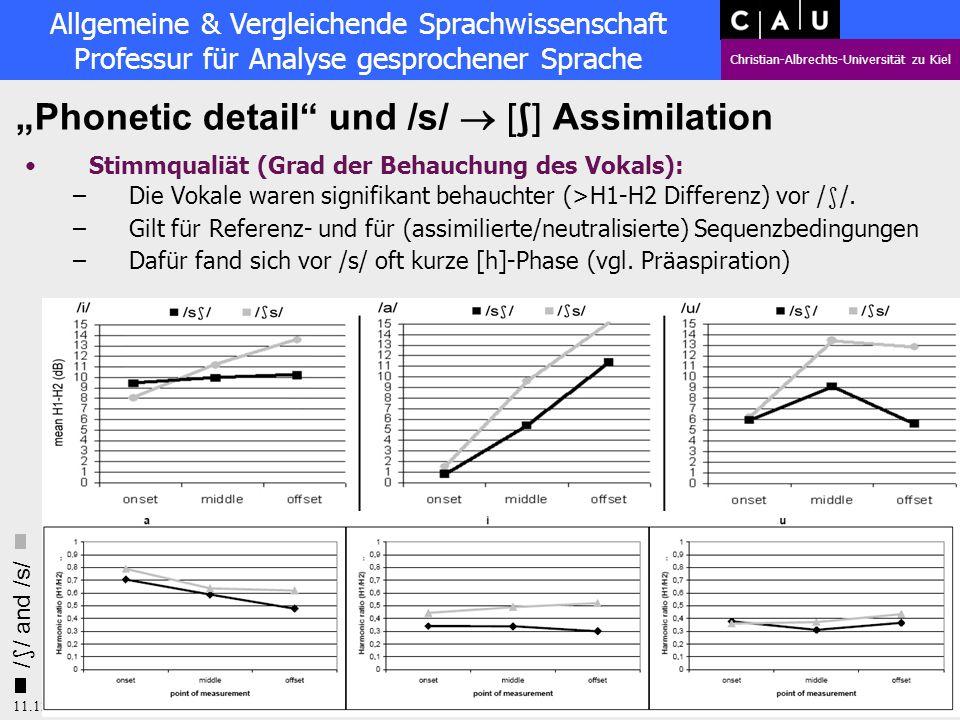Allgemeine & Vergleichende Sprachwissenschaft Professur für Analyse gesprochener Sprache Christian-Albrechts-Universität zu Kiel 11.12.2009 Prof. Dr.
