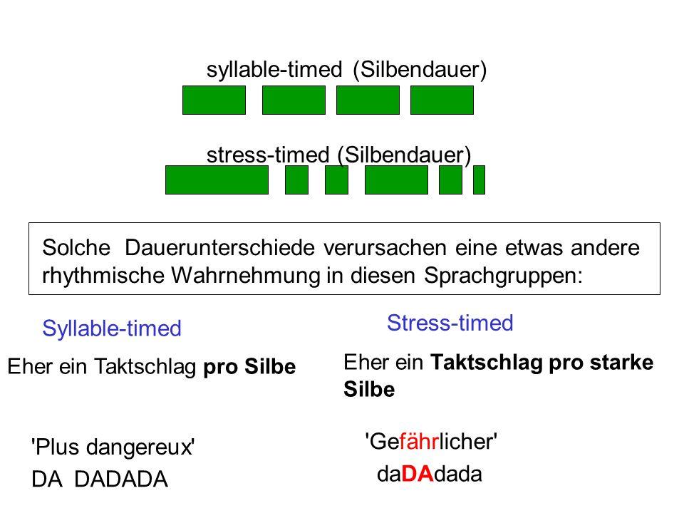 Solche Dauerunterschiede verursachen eine etwas andere rhythmische Wahrnehmung in diesen Sprachgruppen: Eher ein Taktschlag pro starke Silbe 'Gefährli