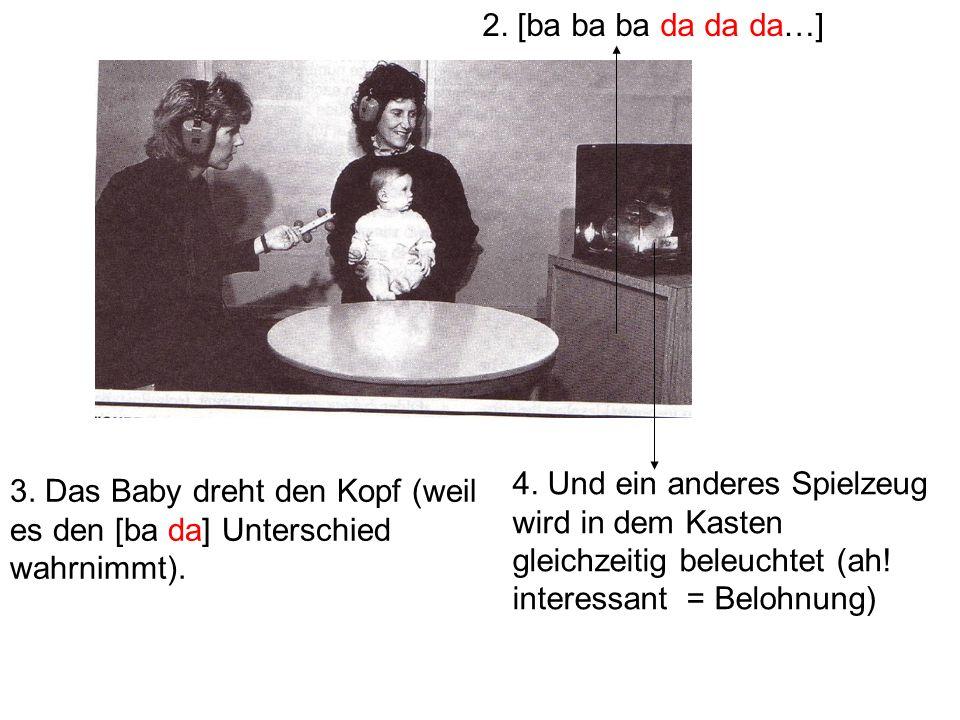 Head-turning paradigm 1. Ein Baby wird durch ein Spielzeug abgelenkt Ein Baby wird belohnt wenn es ein neues Laut erkennt: während [ba ba ba ba ba] üb