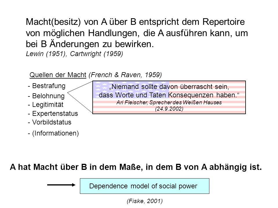 Macht(besitz) von A über B entspricht dem Repertoire von möglichen Handlungen, die A ausführen kann, um bei B Änderungen zu bewirken. Lewin (1951), Ca