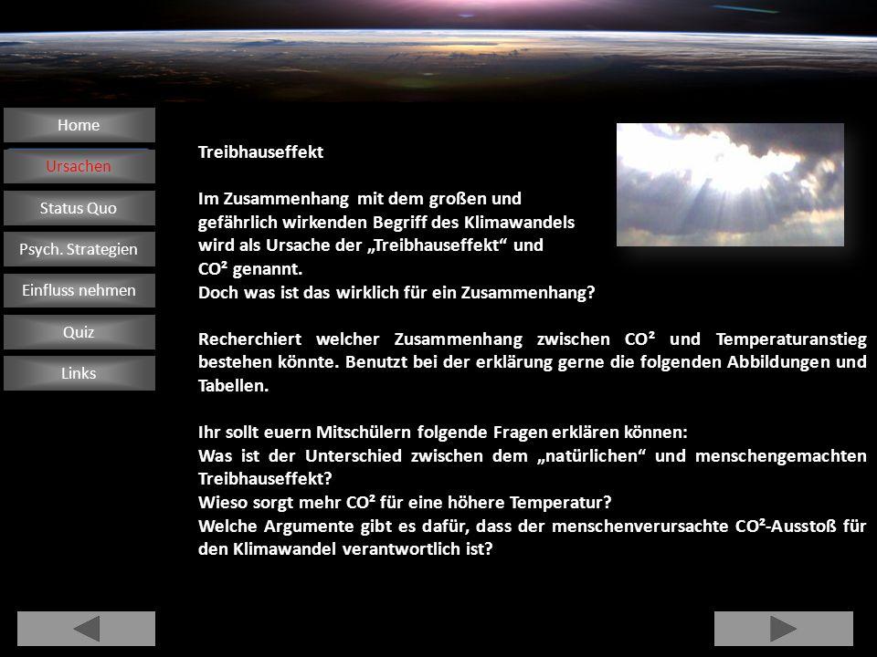 Treibhauseffekt Im Zusammenhang mit dem großen und gefährlich wirkenden Begriff des Klimawandels wird als Ursache der Treibhauseffekt und CO² genannt.