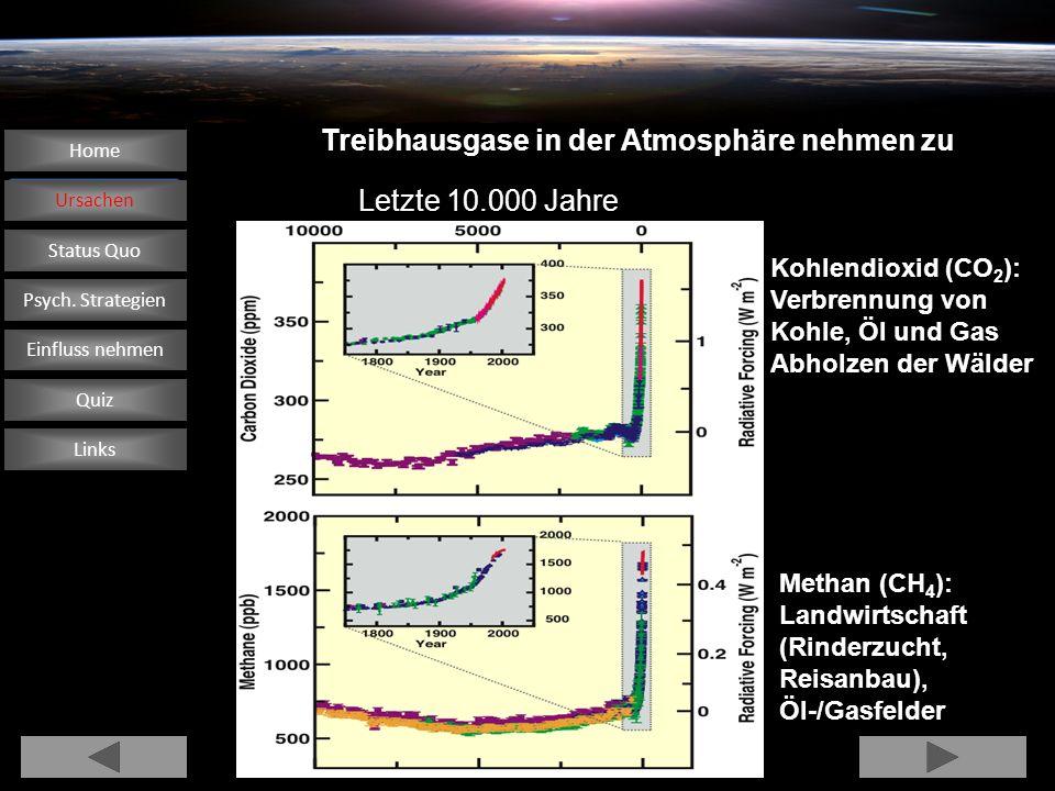 Global Erwärmung und Niederschläge/Austrocknungen Bezüglich der Niederschläge wurden von 1900 bis 2005 je nach Region verschiedene langfristige Trends beobachtet.