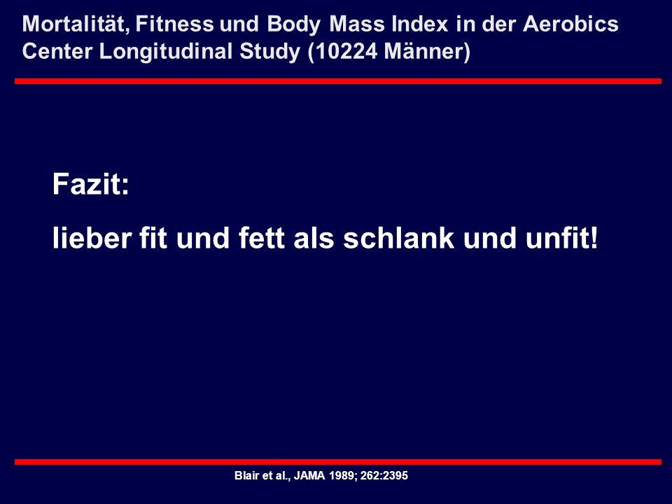 Blair et al., JAMA 1989; 262:2395 Mortalität, Fitness und Body Mass Index in der Aerobics Center Longitudinal Study (10224 Männer) Fazit: lieber fit u