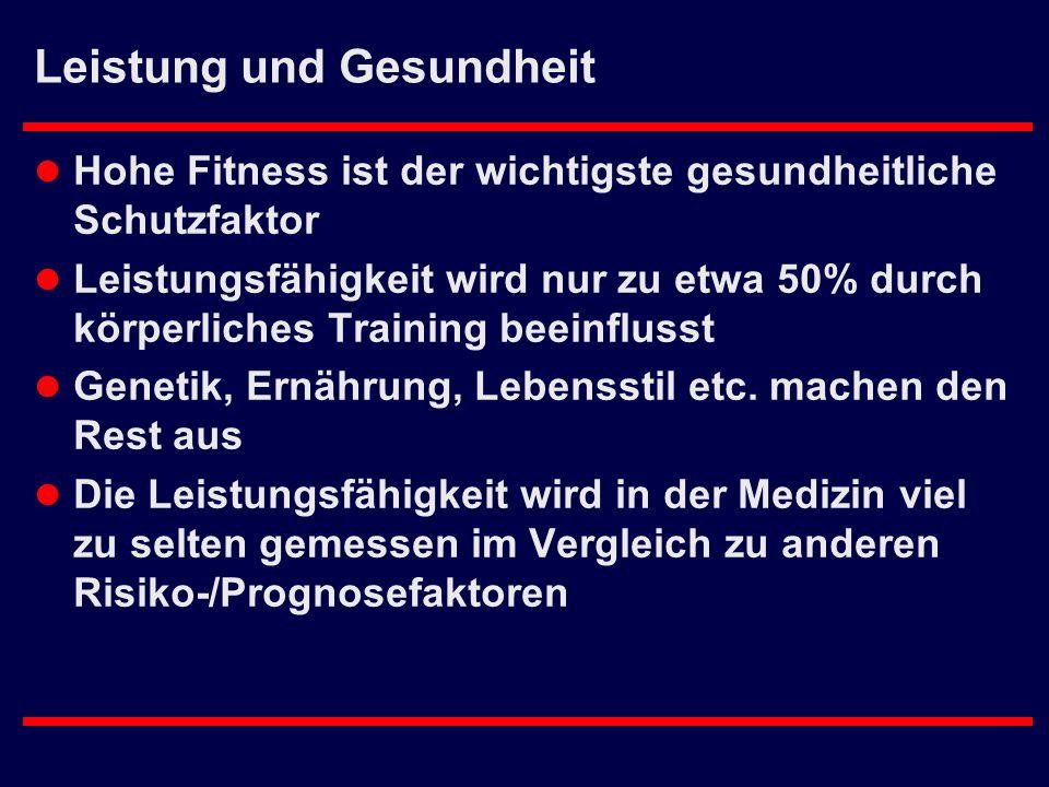 Leistung und Gesundheit l Hohe Fitness ist der wichtigste gesundheitliche Schutzfaktor l Leistungsfähigkeit wird nur zu etwa 50% durch körperliches Tr