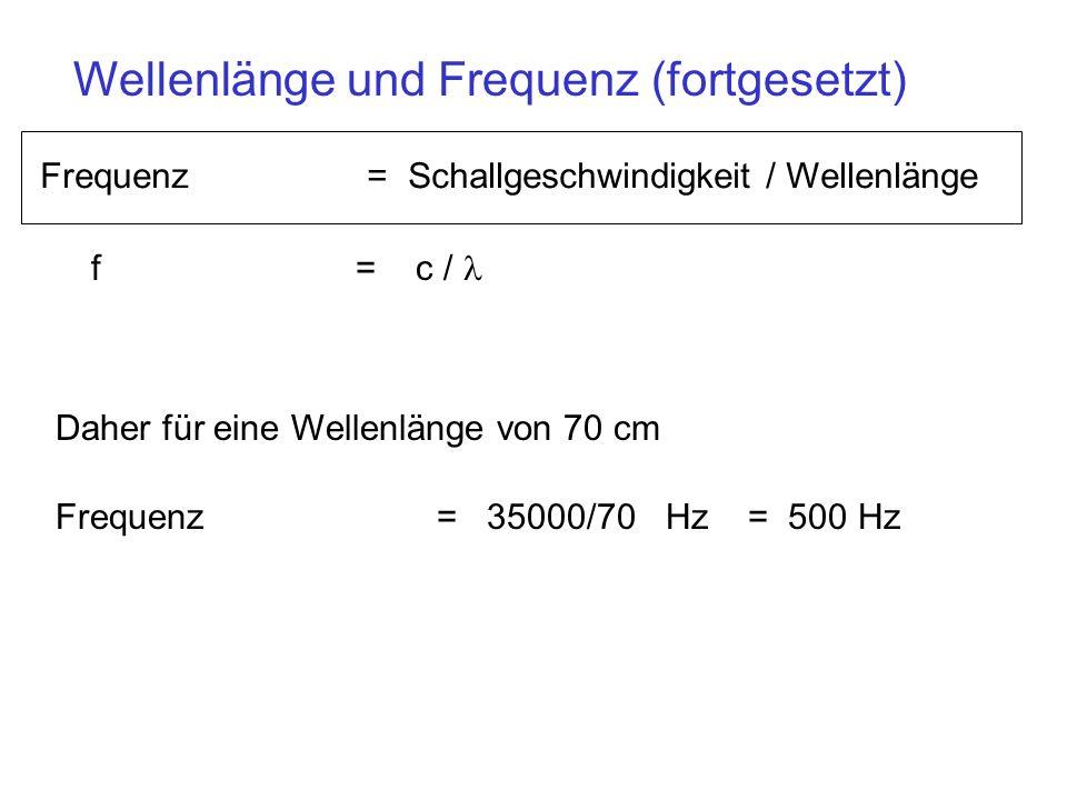 Wellenlänge und Frequenz (fortgesetzt) Frequenz = 35000/70 Hz = 500 Hz f = c / Frequenz = Schallgeschwindigkeit / Wellenlänge Daher für eine Wellenlän