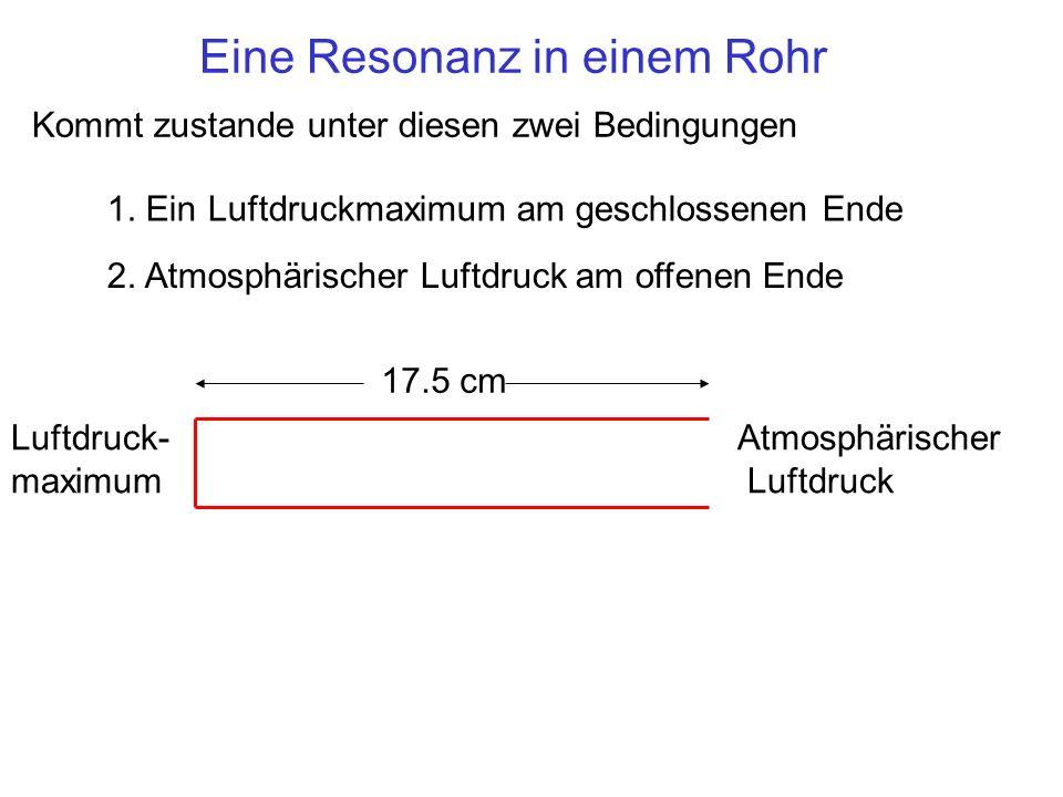 Eine Resonanz in einem Rohr Luftdruck- maximum Atmosphärischer Luftdruck 17.5 cm Kommt zustande unter diesen zwei Bedingungen 1. Ein Luftdruckmaximum