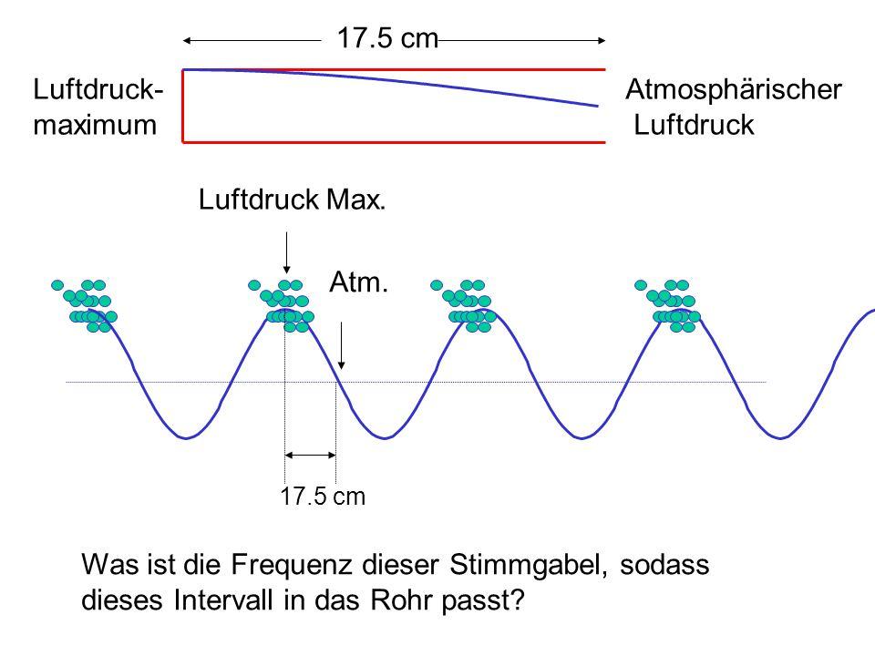 Luftdruck- maximum Atmosphärischer Luftdruck 17.5 cm Was ist die Frequenz dieser Stimmgabel, sodass dieses Intervall in das Rohr passt? Luftdruck Max.