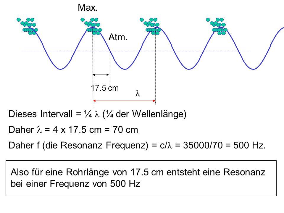 17.5 cm Max. Atm. Dieses Intervall = ¼ (¼ der Wellenlänge) Daher = 4 x 17.5 cm = 70 cm Daher f (die Resonanz Frequenz) = c/ = 35000/70 = 500 Hz. Also