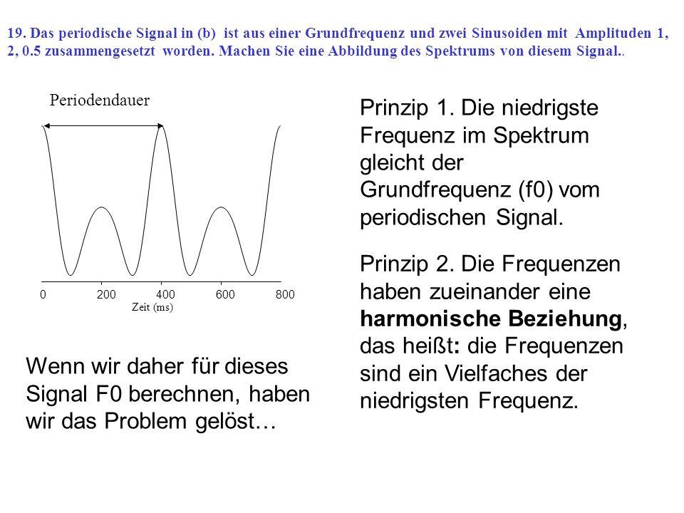 19. Das periodische Signal in (b) ist aus einer Grundfrequenz und zwei Sinusoiden mit Amplituden 1, 2, 0.5 zusammengesetzt worden. Machen Sie eine Abb