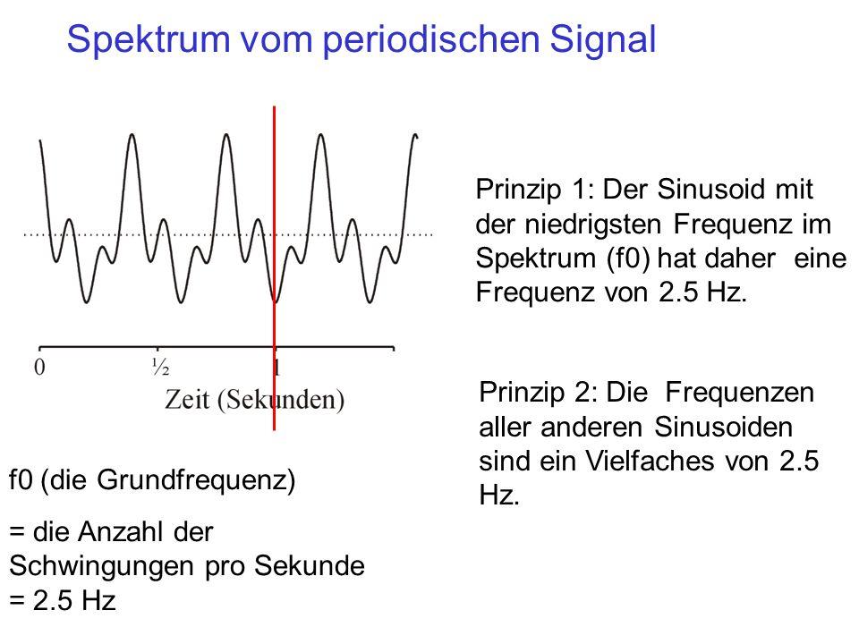 f0 (die Grundfrequenz) = die Anzahl der Schwingungen pro Sekunde = 2.5 Hz Prinzip 1: Der Sinusoid mit der niedrigsten Frequenz im Spektrum (f0) hat da