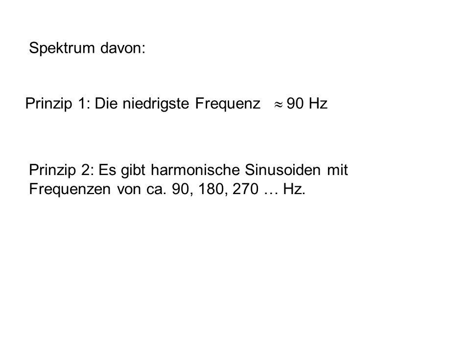 Spektrum davon: Prinzip 1: Die niedrigste Frequenz 90 Hz Prinzip 2: Es gibt harmonische Sinusoiden mit Frequenzen von ca. 90, 180, 270 … Hz.