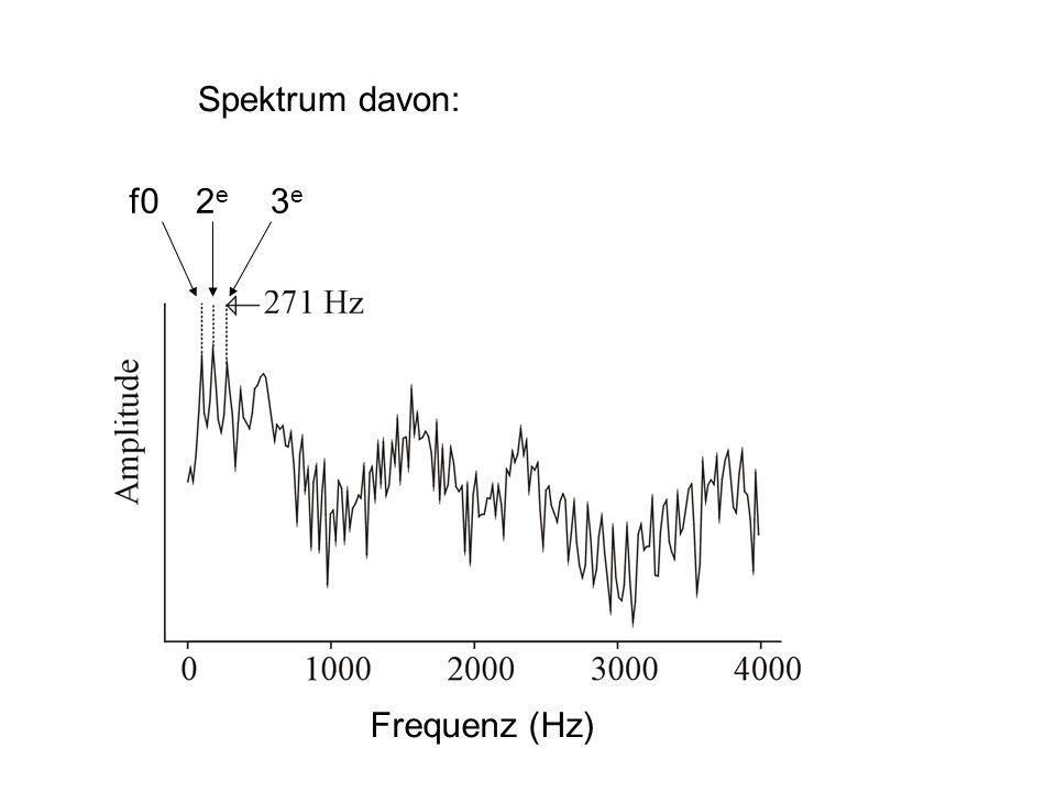 Frequenz (Hz) Spektrum davon: f02e2e 3e3e