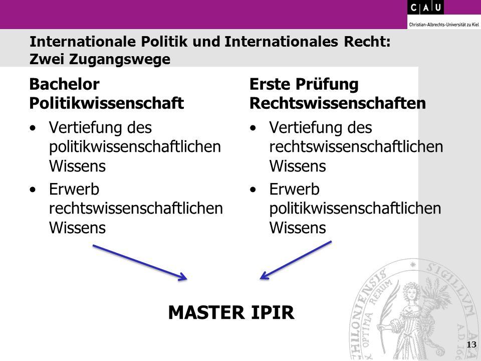Internationale Politik und Internationales Recht: Zwei Zugangswege Bachelor Politikwissenschaft Vertiefung des politikwissenschaftlichen Wissens Erwer