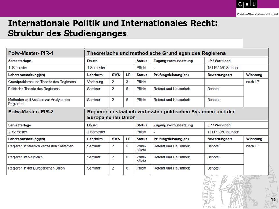 16 Internationale Politik und Internationales Recht: Struktur des Studienganges