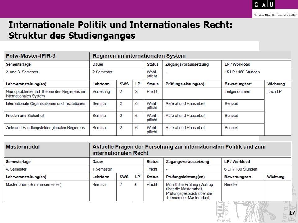 17 Internationale Politik und Internationales Recht: Struktur des Studienganges