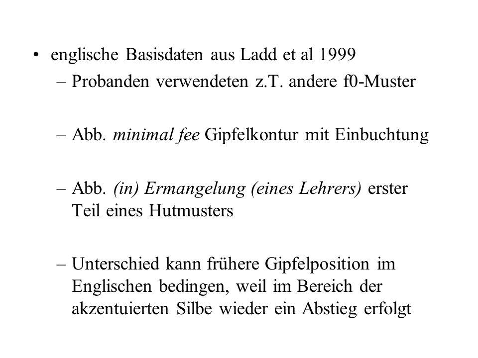 ferner einzelne Realisierungen ausgeschlossen –Occasionally, test sentences were discarded because the speaker used a completely different intonation