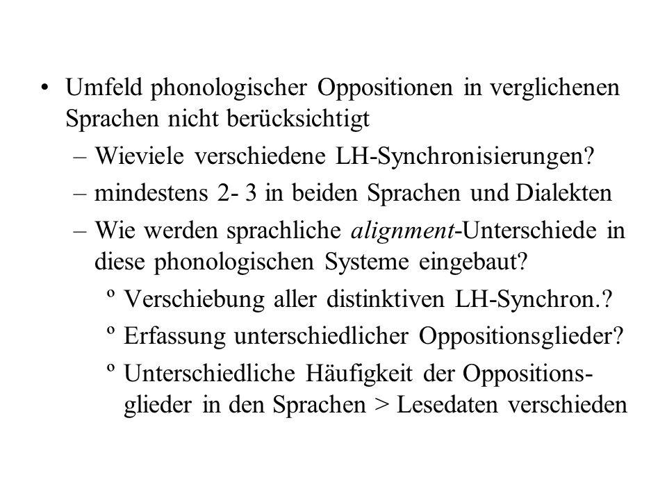 –Englisch überwiegend Adj + Sub, wo Gipfelfolge zu erwarten –Deutsch Sub + Genitivattr, wo Hutmuster typisch –Vergleichbarkeit vor Messung nicht geprü