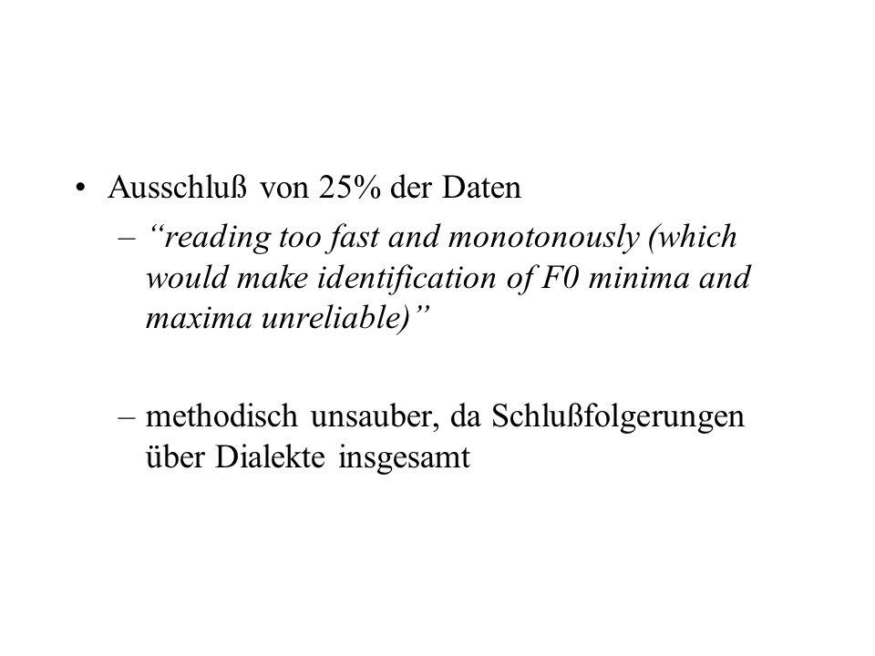 Ausschluß von 25% der Daten –reading too fast and monotonously (which would make identification of F0 minima and maxima unreliable) –methodisch unsauber, da Schlußfolgerungen über Dialekte insgesamt