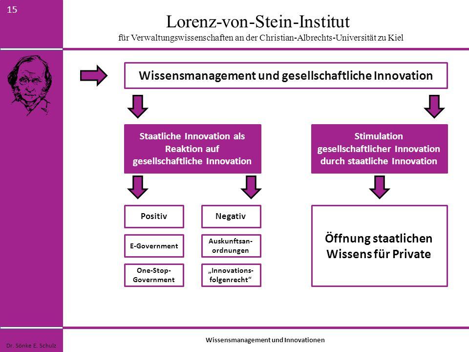 Lorenz-von-Stein-Institut für Verwaltungswissenschaften an der Christian-Albrechts-Universität zu Kiel 15 Wissensmanagement und gesellschaftliche Inno