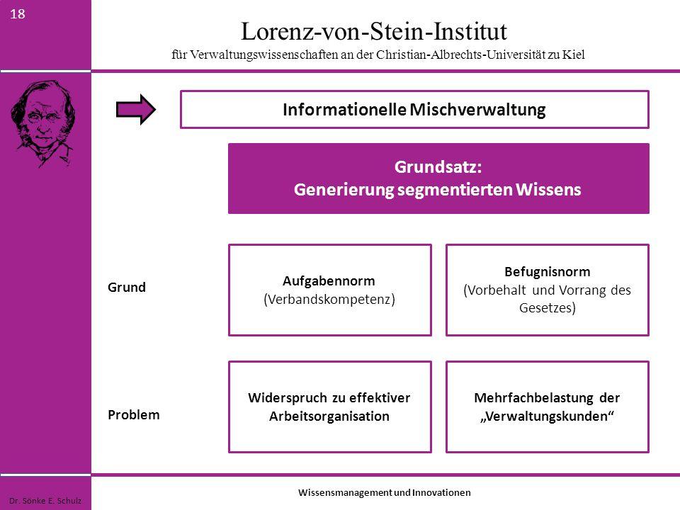 Lorenz-von-Stein-Institut für Verwaltungswissenschaften an der Christian-Albrechts-Universität zu Kiel 18 Informationelle Mischverwaltung Dr. Sönke E.