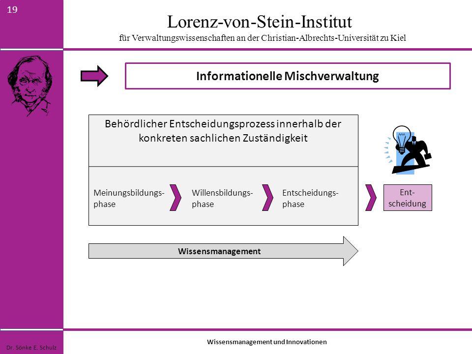 Lorenz-von-Stein-Institut für Verwaltungswissenschaften an der Christian-Albrechts-Universität zu Kiel 19 Informationelle Mischverwaltung Dr. Sönke E.