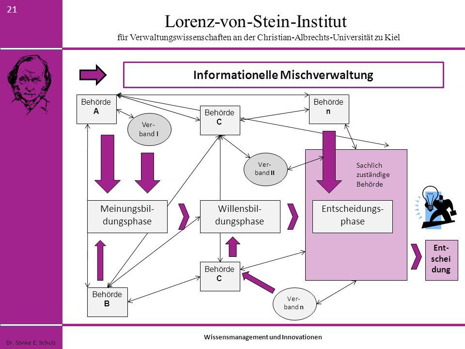 Lorenz-von-Stein-Institut für Verwaltungswissenschaften an der Christian-Albrechts-Universität zu Kiel 21 Informationelle Mischverwaltung Dr. Sönke E.