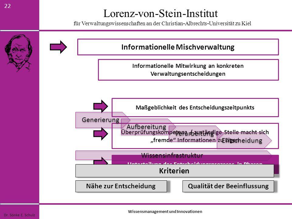 Lorenz-von-Stein-Institut für Verwaltungswissenschaften an der Christian-Albrechts-Universität zu Kiel 22 Informationelle Mischverwaltung Dr. Sönke E.