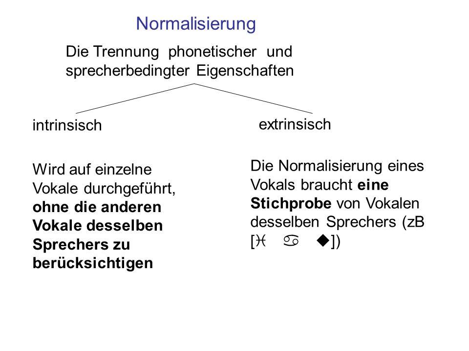 intrinsisch extrinsisch Die Normalisierung eines Vokals braucht eine Stichprobe von Vokalen desselben Sprechers (zB [i a u]) Die Trennung phonetischer