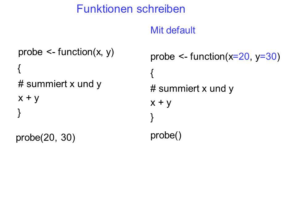 Funktionen schreiben probe <- function(x, y) { } x + y # summiert x und y probe(20, 30) probe <- function(x=20, y=30) { } x + y # summiert x und y Mit