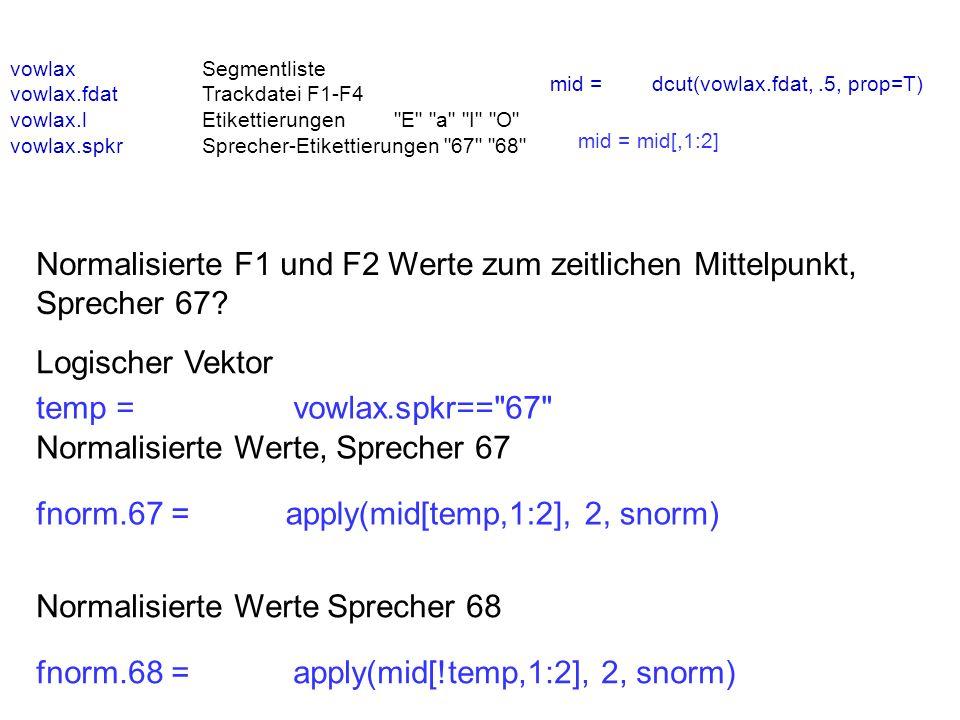 Normalisierte F1 und F2 Werte zum zeitlichen Mittelpunkt, Sprecher 67? temp = fnorm.67 =apply(mid[temp,1:2], 2, snorm) Normalisierte Werte Sprecher 68