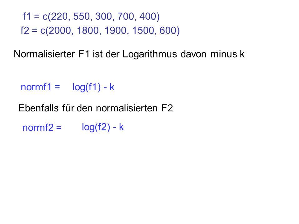 Normalisierter F1 ist der Logarithmus davon minus k normf1 = Ebenfalls für den normalisierten F2 f1 = c(220, 550, 300, 700, 400) f2 = c(2000, 1800, 19
