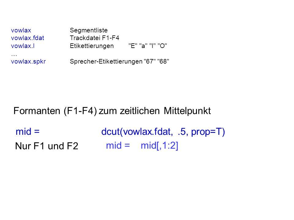vowlaxSegmentliste vowlax.fdatTrackdatei F1-F4 vowlax.lEtikettierungen