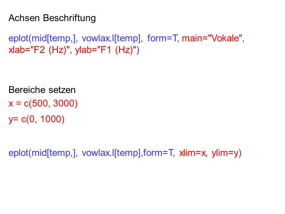 f = c(220, 550, 300, 700, 400) R Befehl für (f-m)/s In eine Funktion snorm(f) packen – damit sie auf beliebiege Formant-Daten angewendet werden kann… (f - mean(f))/sd(f) snorm <- function(f) { (f - mean(f))/sd(f) }